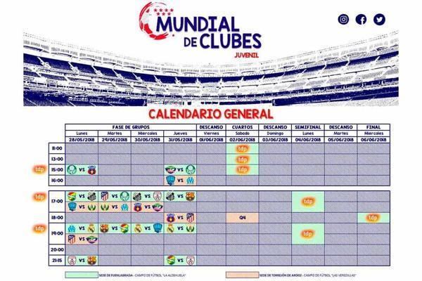 Calendario Mundial Clubes.Ford Organiza En Torrejon Y Fuenlabrada El Mundial De Clubes